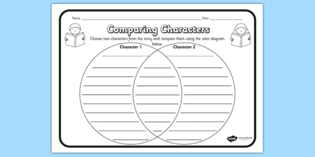 Comparing Characters Reading Comprehension Activity - comprehension