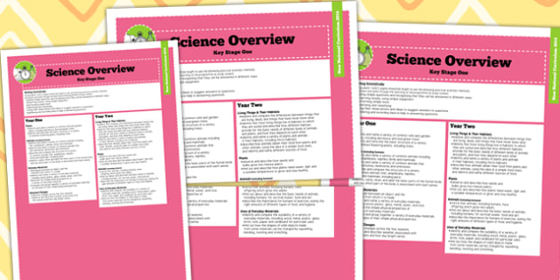 2014 Curriculum KS1 Science Overview - new curriculum, plans