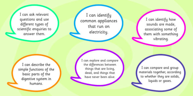 2014 Curriculum Year 4 Science Assessment I Can Speech Bubbles