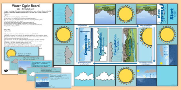 Water Cycle Game Romanian Translation - romanian, water cycle, game, water, cycle, science