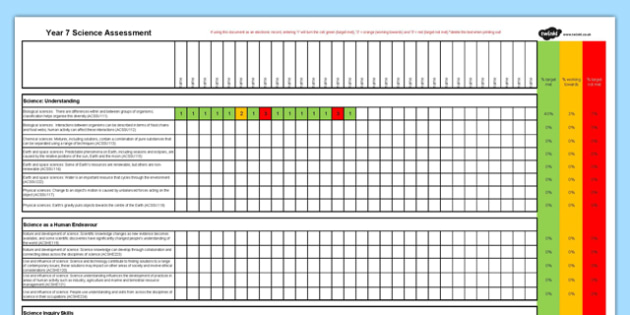 Australian Curriculum Year 7 Science Assessment -Y7, year 7, aims, curriculum, objectives, descriptors, assessment, spreadsheet, levels, Australia