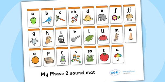 Phase 2 Sound Mat Alphabetical Order - phase 2, phase two, sound mat, alphabet, alphabet mat, alphabetical sounds, phase 2 sounds, phase sounds, sounds