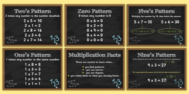 Times Table Techniques Display Posters - times table, posters