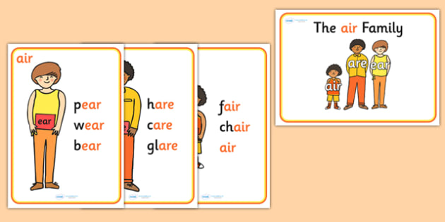 air Sound Family Member Posters-air, air sound, sound families, air sound family, sound posters, air sound poster, poster, sounds, letters, words, literacy