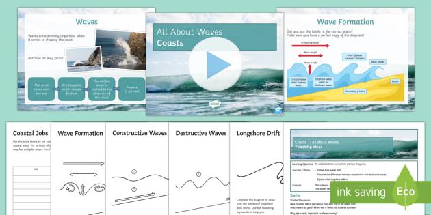 Coasts 1: All About Waves Lesson Pack - Physical, Landscapes, UK, AQA, GCSE, coasts, fetch, constructive, destructive, wind, sea