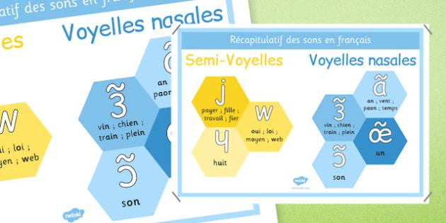 Alphabet Phonétique Semi Voyelles et Voyelles Nasales Display Poster French - french, alphabet, phonetic, semi-vowel, nasal vowel, display, poster
