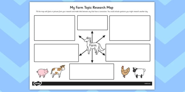 Farm Topic Research Map - farm, topic, research map, research
