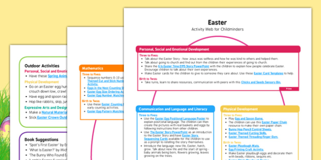Childminder Easter Activity Web - Easter, childminder, activity web, activity, web