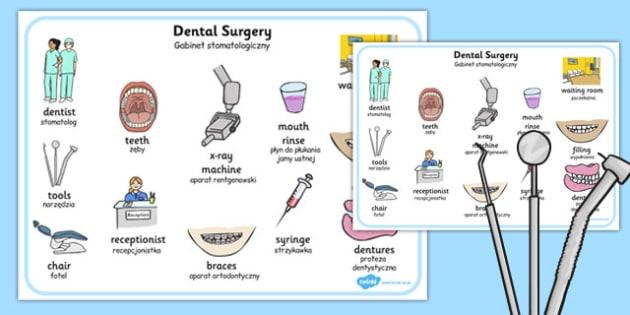 Dentist Surgery Word Mat Polish Translation - polish, dentist surgery