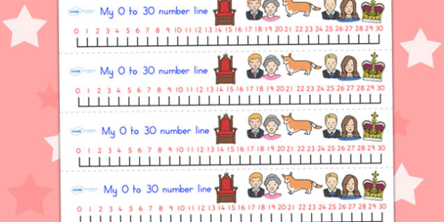 Royal Family Number Line 0 30 - count, counting aid, counting