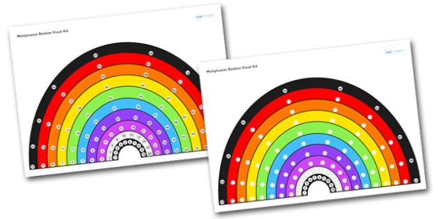 Multiplication Rainbow Visual Aid - multiplcation, visual aid