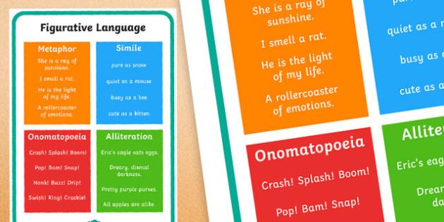 KS1 Figurative Language Poster - adjectives, description, descriptive, independent writing, visual aid, display, infants, primary