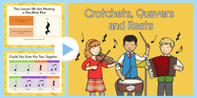 Lesson 2 Crotchets, Quavers and Rests PowerPoint