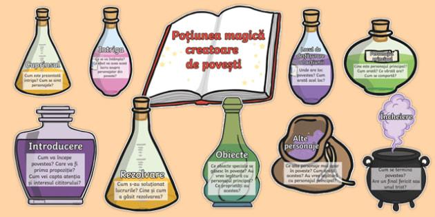 Ingredientele poțiunii magice creatoare de povești - Planșe - scriere imaginativă, compuneri, scriere, română, citire, redactare, organizarea textului în scri
