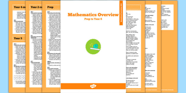 Queensland Curriculum Prep to Year 6 Maths Numeracy Syllabus Overview - australia