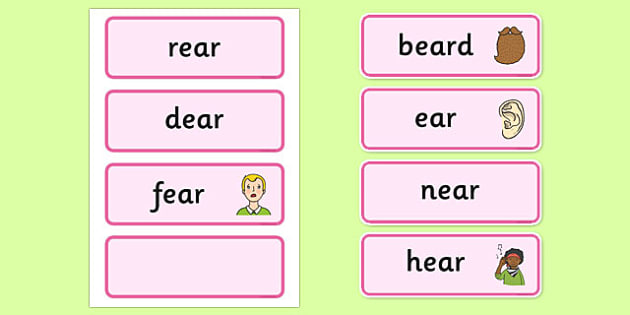 Ear Sound Word Cards - ear sound, word cards, word, cards, sound