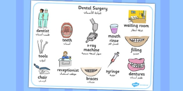 Dentist Surgery Word Mat Arabic Translation - arabic, dentist, word mat