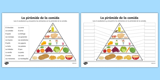 Food Writing Pyramid Activity Sheet Spanish, worksheet