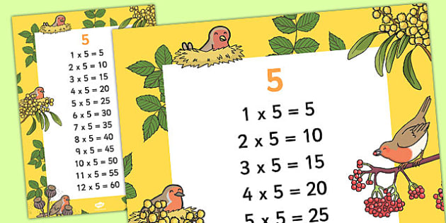 5 Times Table Display Poster - displays, posters, visual, aids, times table, times tables, times tables, 5 times, multiplication