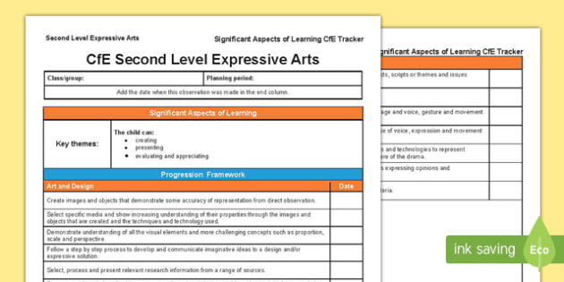 Expressive Arts Significant Aspects of Learning and Progression Framework CfE Second Level Tracker-Scottish