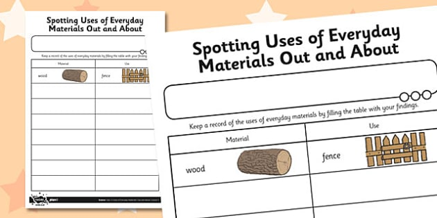 Spotting Uses of Everyday Materials Out and About - everyday, materials