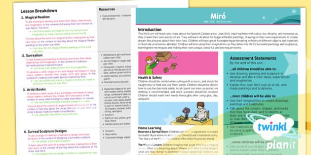 Art: Miro KS1 Planning Overview