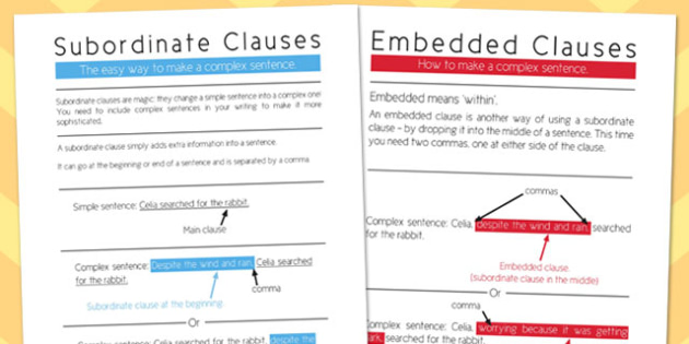Embedded and subordinate clauses poster - display, poster, clause