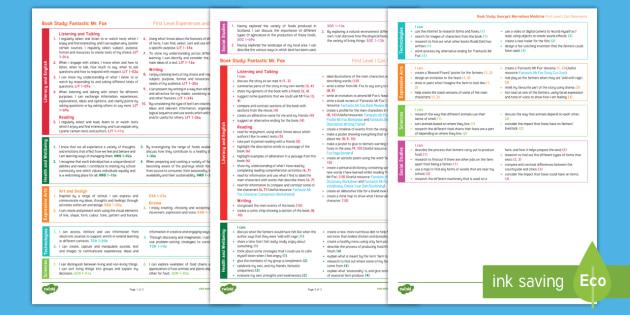 Fantastic Mr Fox First Level Interdisciplinary Book Study Overview - Book study, novel study, Roald Dahl, cross curricular, plan, planner, planning, overview, 1st Level,