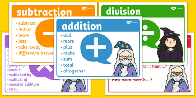 Maths Wizards Vocabulary Signs - maths, wizards, vocabulary, signs