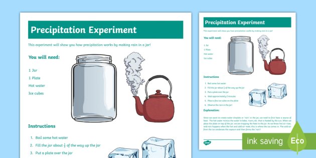 Precipitation Experiment Step-by-Step Instructions - All About Water, water, water cycle, science, experiment, science experiment, precipitation, rain, d
