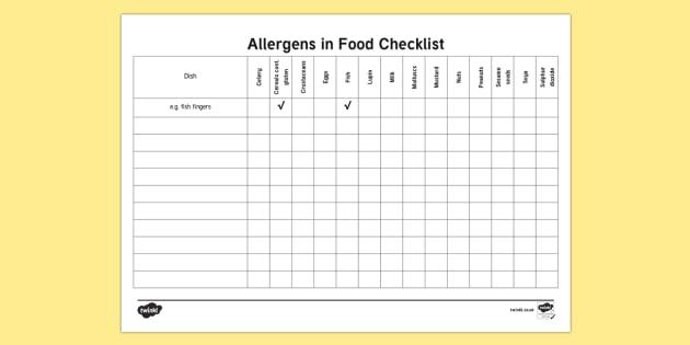Allergens in Food Checklist