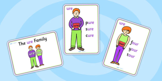 ure Sound Family Member Posters-ure, ure sound, sound families, ure sound family, sound posters, ure sound poster, poster, sounds, letters, words, literacy