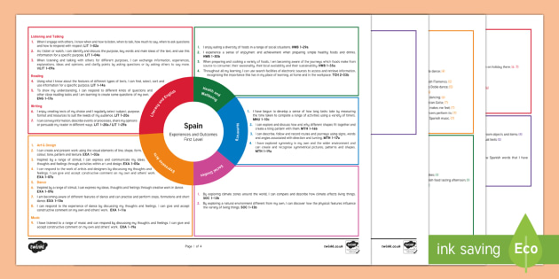 Spain First Level CfE Interdisciplinary Topic Web - Interdisciplinary Topic Web (Social Studies), IDL, 1st level, cross-curricular, planner, planning, o