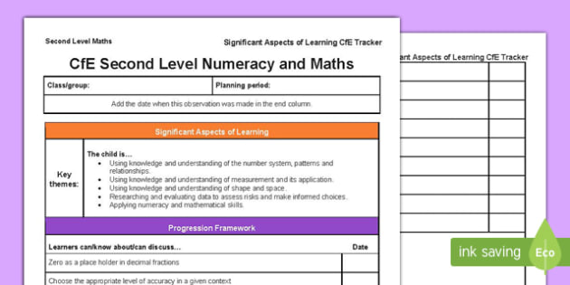 Numeracy and Mathematics Significant Aspects of Learning and Progression Framework CfE Second Level Tracker-Scottish