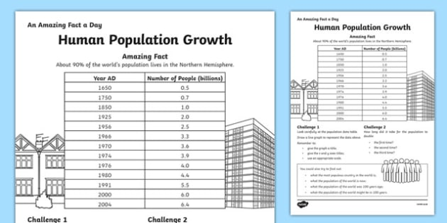 human population growth activity sheet worksheet. Black Bedroom Furniture Sets. Home Design Ideas