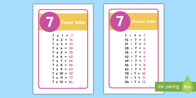 IKEA Tolsby 7 Times and Division Table Prompt Frame - ikea tolsby frame, ikea tolsby, frame, times tables, times table, division tables, division table, prompt frame, prompt