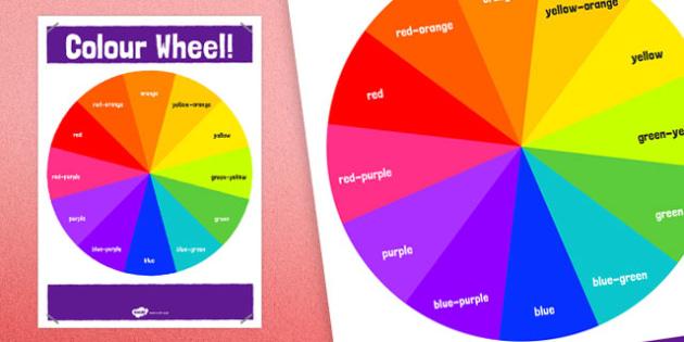 Tertiary Colour Wheel Poster with Colour Names - Tertiary, Colour