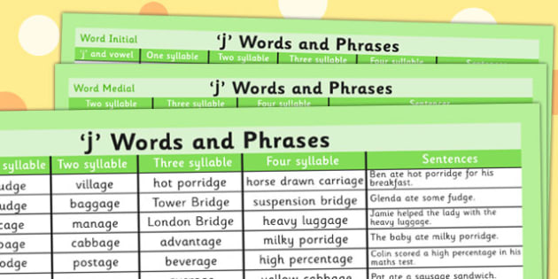 J Word List - j word, j word list, vocabulary, example, SLT, SALT