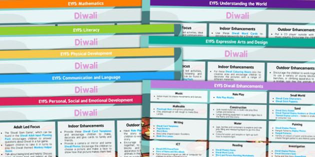 Diwali EYFS Lesson Plan and Enhancement Ideas - diwali,  lesson plan, lesson plan ideas, lesson ideas, lesson planning, teaching plan, EYFS, EYFS lesson ideas, EYFS ideas