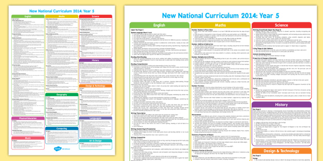 KS2 2014 Curriculum Posters Year 5 - key stage two, year five