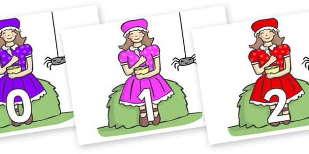 Numbers 0-31 on Little Miss Muffet - 0-31, foundation stage numeracy, Number recognition, Number flashcards, counting, number frieze, Display numbers, number posters
