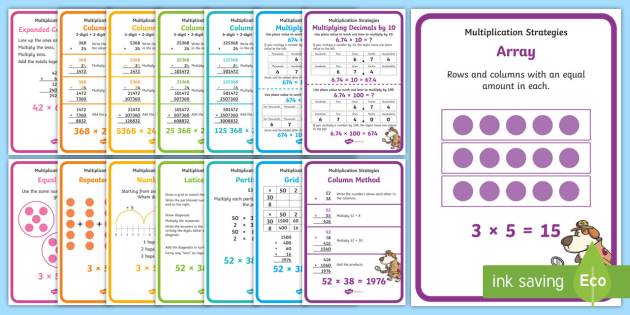 Multiplication Strategy Posters - Multiplication strategy, column method, grid method, partitioning, Latice method, number line, repeated addition, equal groups, array