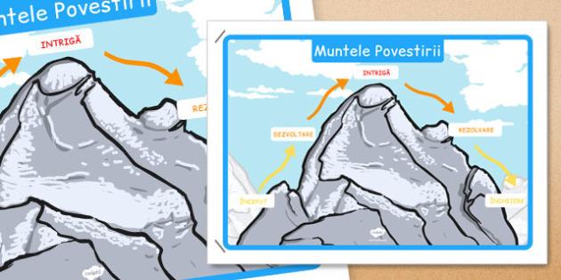 Muntele povestirii - Planșă - munte, poveste, planșă, organizare, compunere, introducere, cuprins, încheiere, materiale didactice, română, romana, material, material