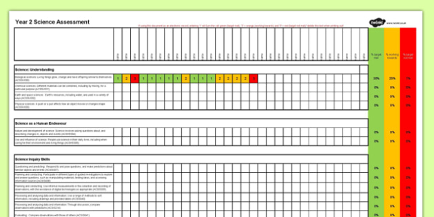 Australian Curriculum Year 2 Science Assessment - Australian Curriculum, Science, Assessment, Curriculum Overview, Student Data, Year 2