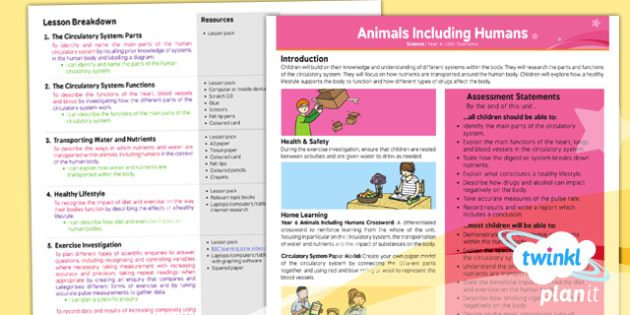PlanIt - Science Year 6 - Animals Including Humans Unit Planning Overview