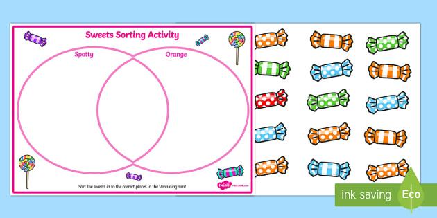 Venn Diagram Sweets Sorting Activity - venn diagram, maths, sort