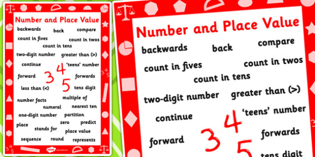 Key Stage 1 Number and Place Value Poster - Number, Place, Value
