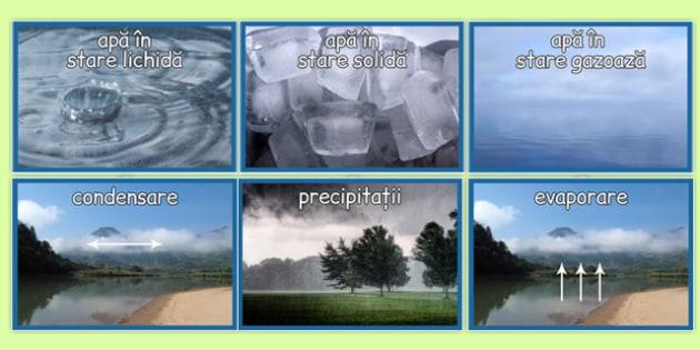 Apa, Fotografii - circuitul apei in natura, circuit, stadiile apei