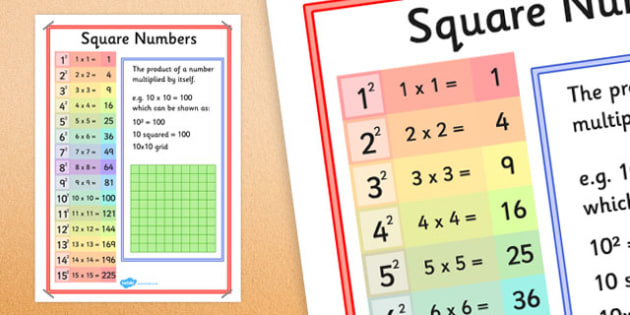 Square Numbers Display Poster - square numbers, display poster, display, poster, numeracy, maths