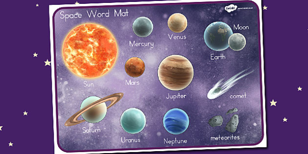 Space Word Mat Detailed Images - australia, space, word mat